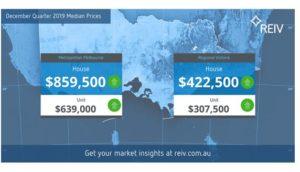 REIV Dec 2020 Market Insight Capture